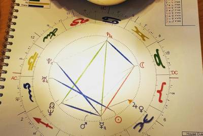 2 hours Astrology reading in Lisbon, discover yourself & your birth chart map!